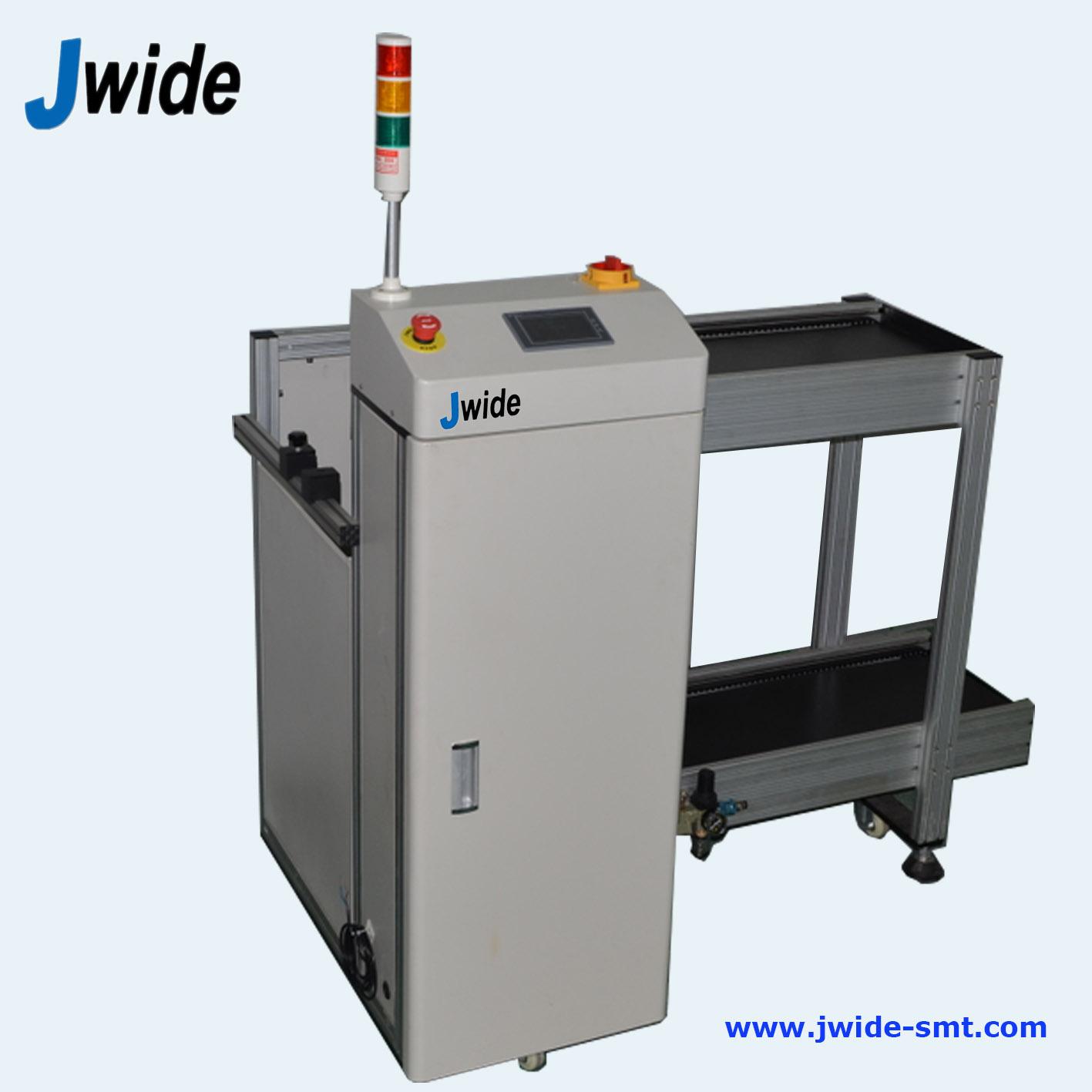 PCB Magazine loader